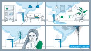 Das Infoportal rund um Luftentfeuchter